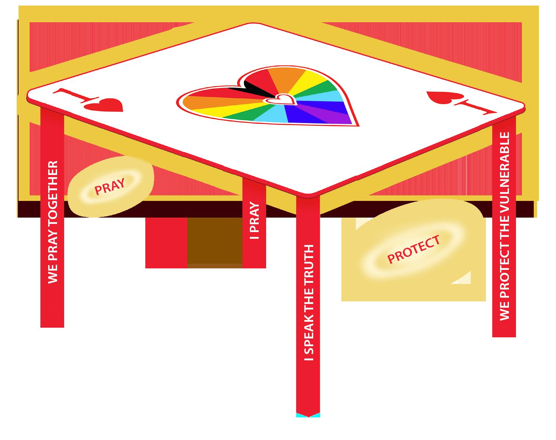 final-table-b
